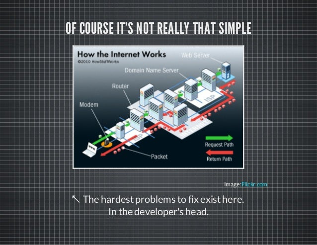 OF COURSE IT'S NOT REALLY THAT SIMPLE Image:Flickr.com ↖ The hardestproblems to fix existhere. In the developer's head.