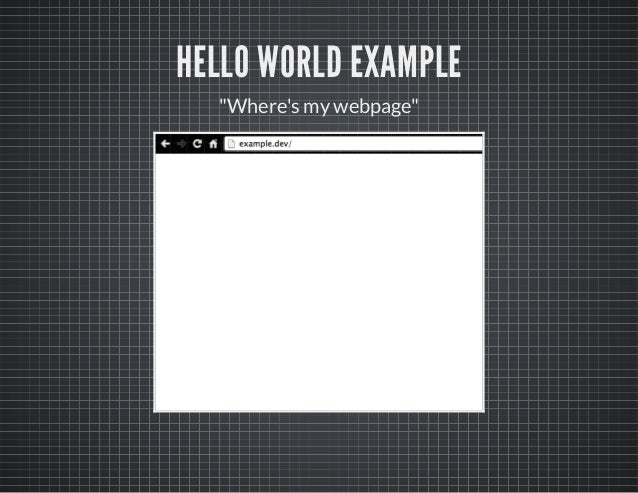 """HELLO WORLD EXAMPLE """"Where's mywebpage"""""""