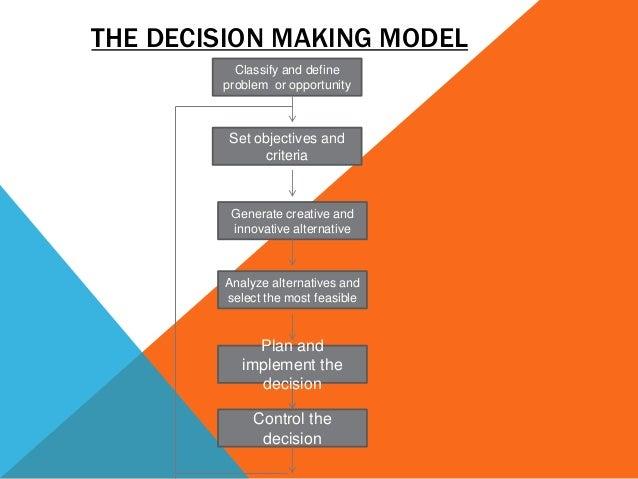 decision making and sound business decision The right decisions and build better business accumen decision making from harvard business publishing immerses managers in  a framework for sound decision making.