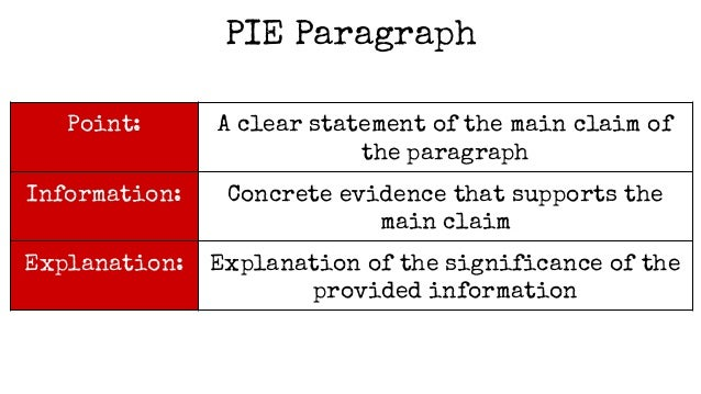The pie essay