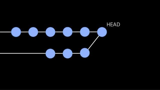HEAD HEAD~ HEAD~1HEAD~2