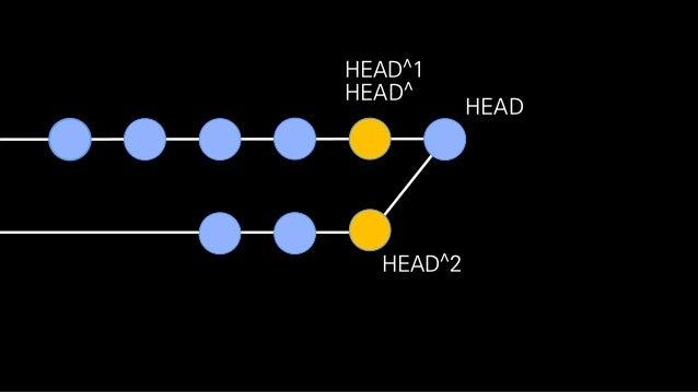 HEAD HEAD~ HEAD~1HEAD~2 HEAD~3
