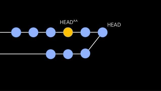 .. (double dot) • 범위를 나타 냄 • start..end : end는 포함, start는 안 포함 하는 범위