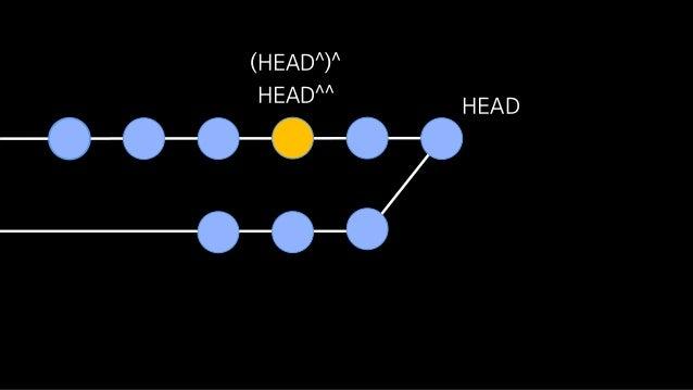 HEAD~3..HEAD
