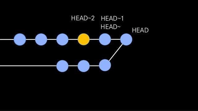.. (double dot) • 커밋의 범위를 나타 냄 • start..end : end는 포함, start는 안 포함 하는 범위