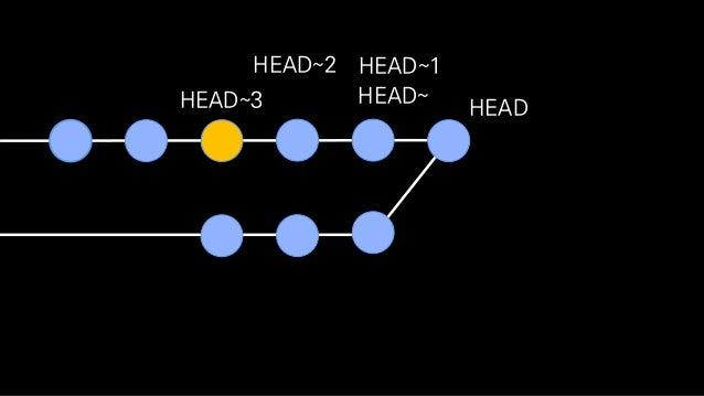 .. (double dot) • 커밋의 범위를 나타 냄 • start..end : end는 포함, start는 안 포함 하는 범위 end에는 도달할 수 있고, start에선 도달할 수 없는 범위 end – start 의...