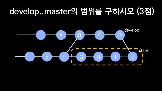 git log –S<string> # pickaxe • 파일의 Diff 히스토리에서 문자열을 탐색 • 실제의 코드 블럭을 찾는데 용의 • -M 옵션을 곁들이면, rename까지도 탐색할 수 있음.