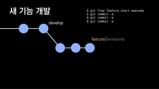 새 기능 개발 develop feature/awesome $ git flow finish awesome