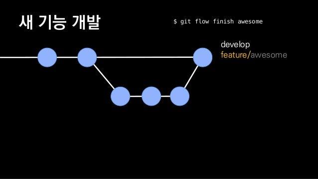 새 배포 develop