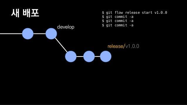 새 배포 develop $ git flow release finish v1.0.0 master tag v1.0.0