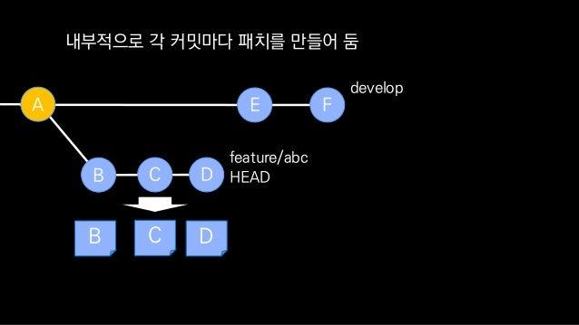 B` C` D` feature/abc E FA develop 대상 브랜치에 적용 HEAD B C D B C D