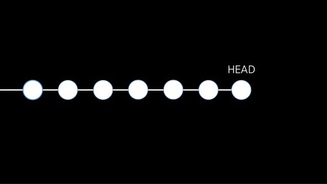 $ git bisect start $ git bisect bad HEAD