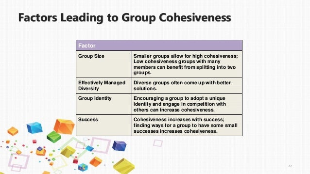 consequences of group cohesiveness Group cohesiveness on social loafing and social compensation group dynamics: theory, research, and practice, 1, 156-168.