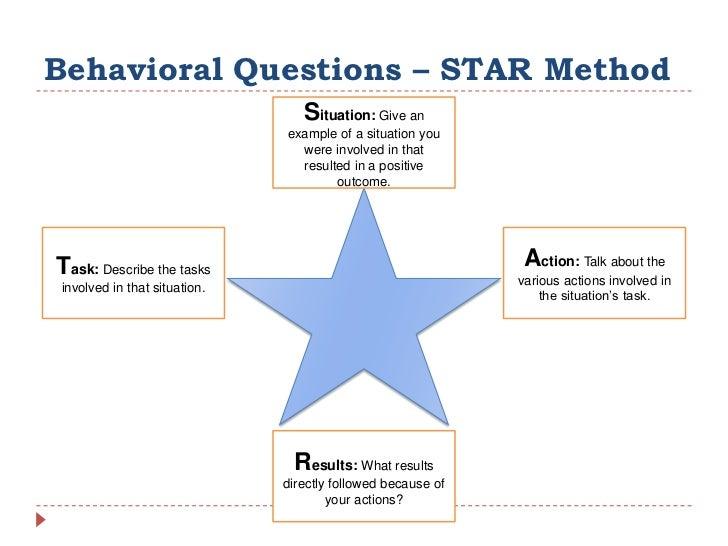 behavioural interview questions star