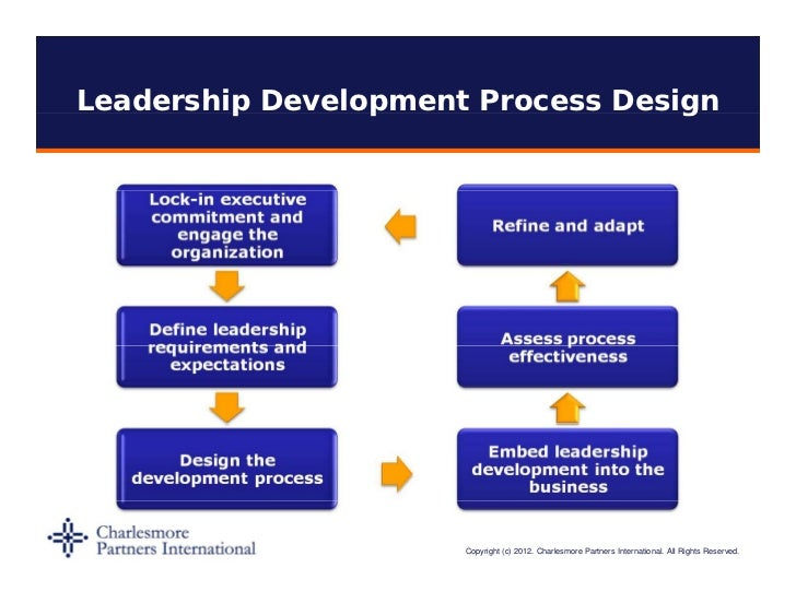 Leadership process leadership