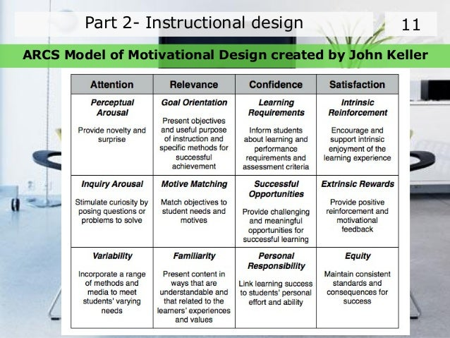 arcs model of motivational design keller pdf