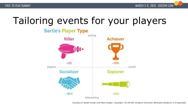 Tailoring events for your players Courtesy of Janaki Kumar and Mario Herger. Copyright: CC-Att-ND (Creative Commons Attrib...