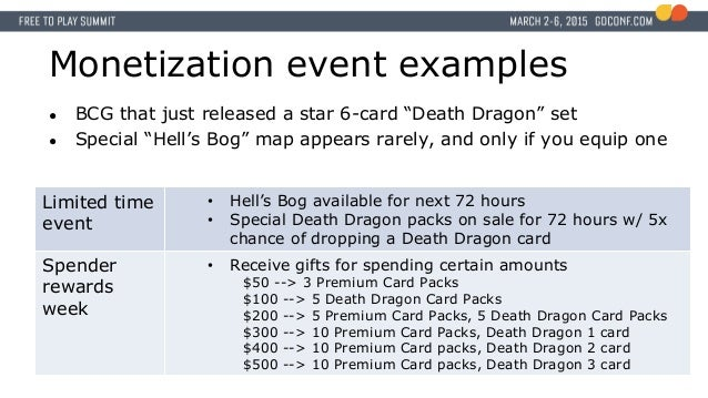 Content event examples ● An MMORPG releases a new dungeon and wants to build hype ● The dungeon boss releases very rare lo...