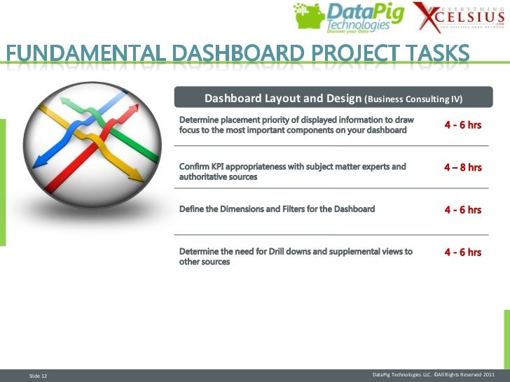 Dashboard Layout and Design (Business Consulting IV)           Determine placement priority of displayed information to dr...