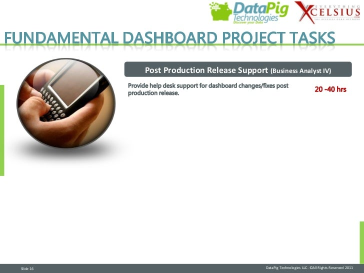Post Production Release Support (Business Analyst IV)           Provide help desk support for dashboard changes/fixes post...