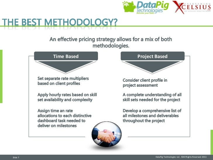 An effective pricing strategy allows for a mix of both                                   methodologies.                   ...