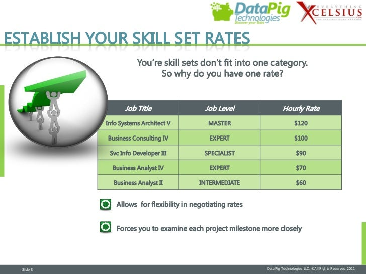 You're skill sets don't fit into one category.                           So why do you have one rate?                 Job ...