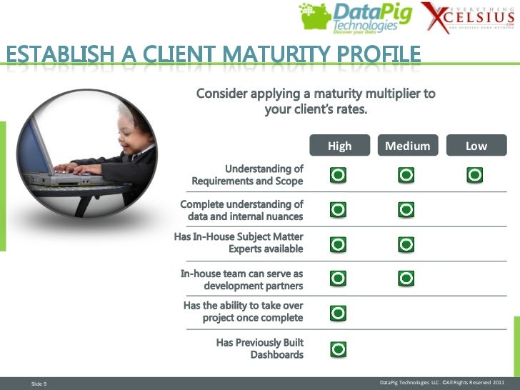 Consider applying a maturity multiplier to                          your client's rates.                                  ...