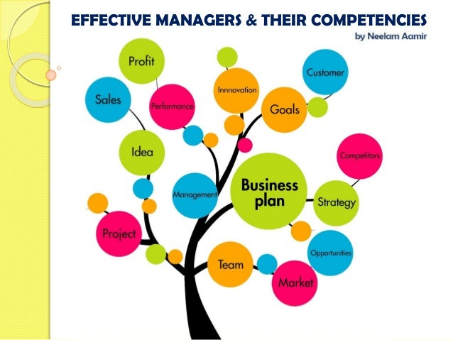 efficient managers and effective managers Effective managers tailor their style to the situation managers have more resources than other employees but the process of management is the same it's about getting things done in a way that adds the most value or achieves results in the most efficient manner.