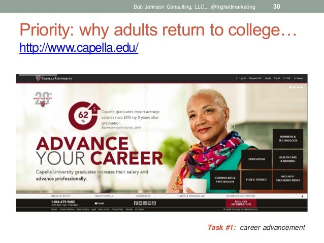 Bob Johnson Consulting, LLC... @highedmarketing  30  Priority: why adults return to college… http://www.capella.edu/  Task...