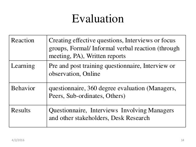 Effectiveness Evaluation Of Training Program