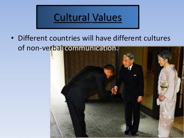 verbal and nonverbal communication between cultures