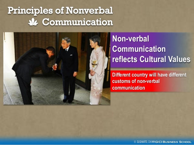 verbal and nonverbal communication in business pdf