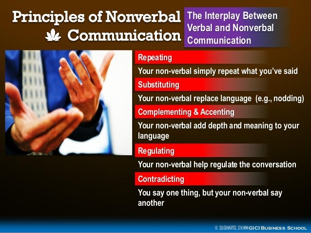 improving verbal communication Verbal advantage audio cds to improve your vocabulary when you put some effort into improving verbal communication skills, success will be your reward.