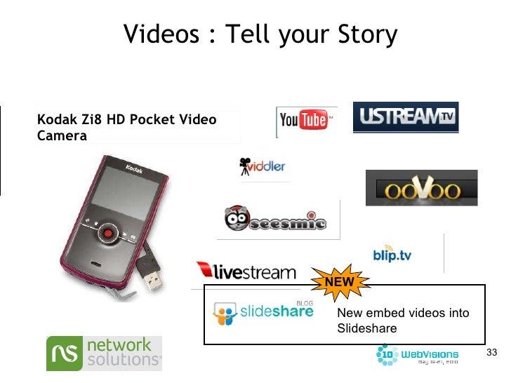 Videos : Tell your Story New embed videos into Slideshare  NEW Kodak Zi8 HD Pocket Video Camera