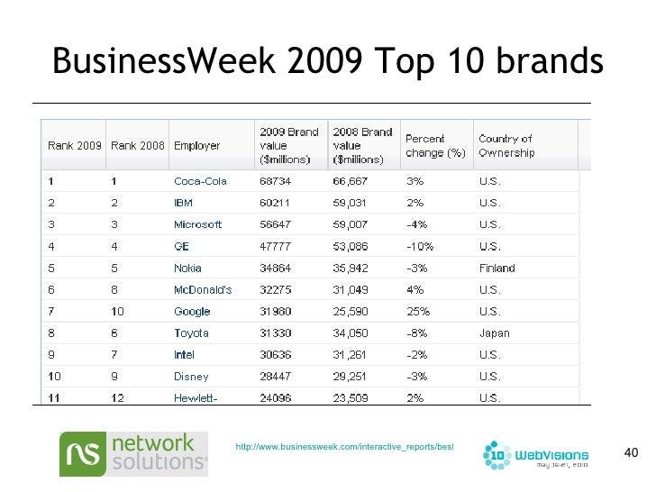 BusinessWeek 2009 Top 10 brands http://www.businessweek.com/interactive_reports/best_global_brands_2009.html