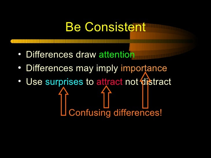 Tips for creating and delivering an effective presentation