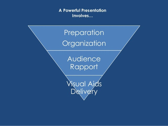 10 Tips For Successful Business Presentations