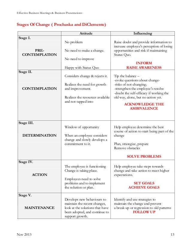 Effective Presentations Handout