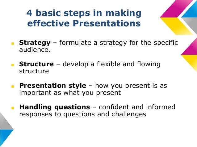 How to make a effective presentation ppt