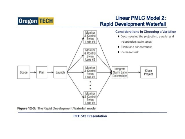 effective project management traditional agile extreme pdf