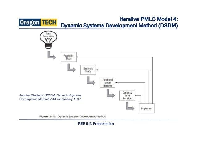 Failure in 5 PMLC Models