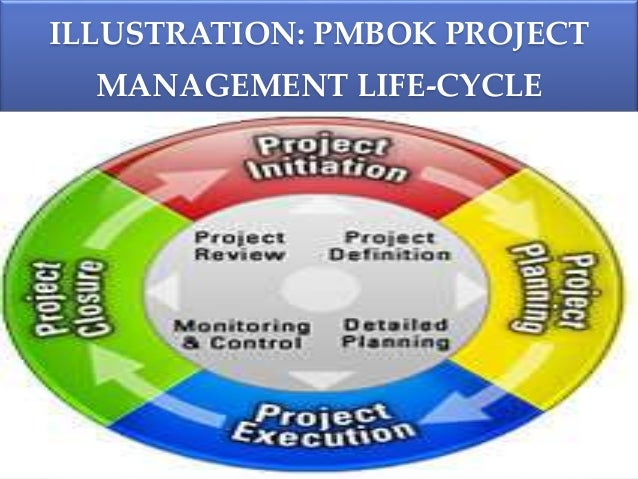 project management techniques to practice problem Pmp exam tips : earned value management (evm) calculation questions are usually regarded as one of the most difficult part of the pmp exam however, if pmp aspirants.