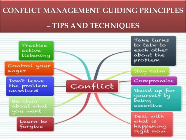 management principles practice The clep principles of management exam covers material that is usually taught in an introductory course in the essentials of management and organization.