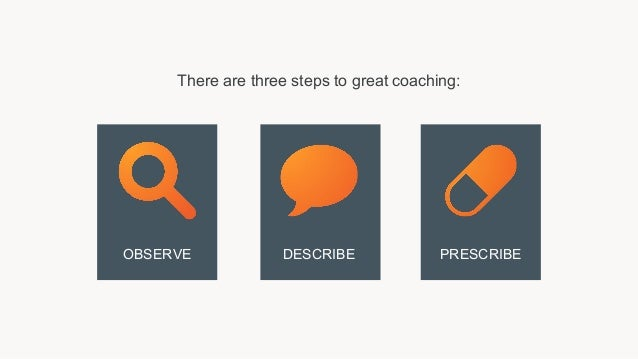 How to Effectively Coach Sales Reps into Top Performers Slide 8