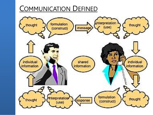 What are the functions of speech communication?