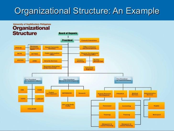 Effective Strategic Planning Workshop
