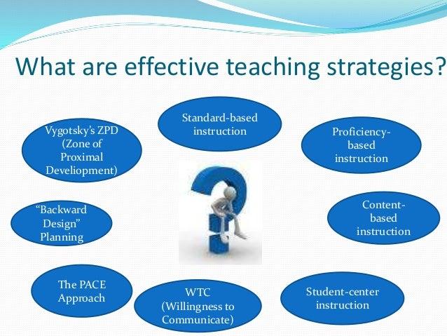 Kinaesthetic learning style
