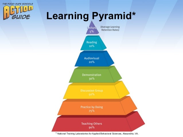 1 3 explain the implications for a work setting of promoting experiential learning Using experiential learning theory to promote student learning proposed six characteristics of experiential learning: 1 promoting deep learning and.