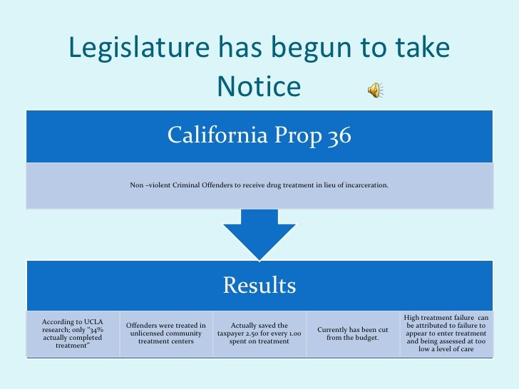 Proposition 36: Issues and Challenges