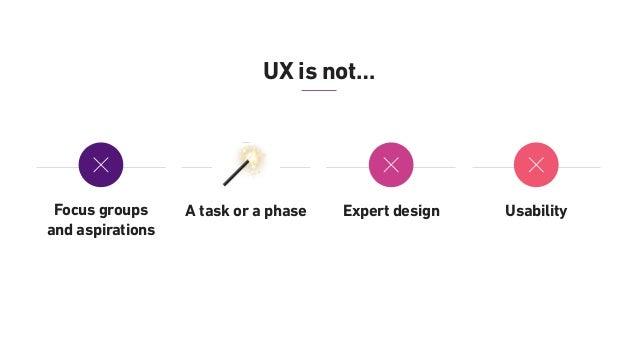 UX is… Behaviors Needs Goals